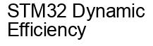 Международный товарный знак №1234669 STM32 Dynamic Efficiency